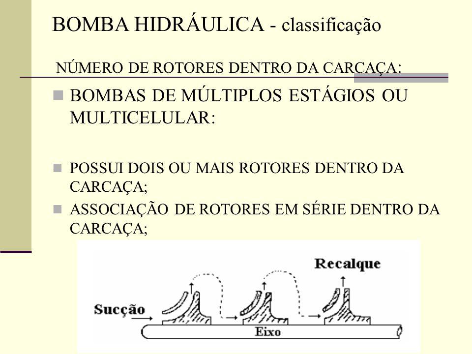 BOMBA HIDRÁULICA - classificação NÚMERO DE ROTORES DENTRO DA CARCAÇA: