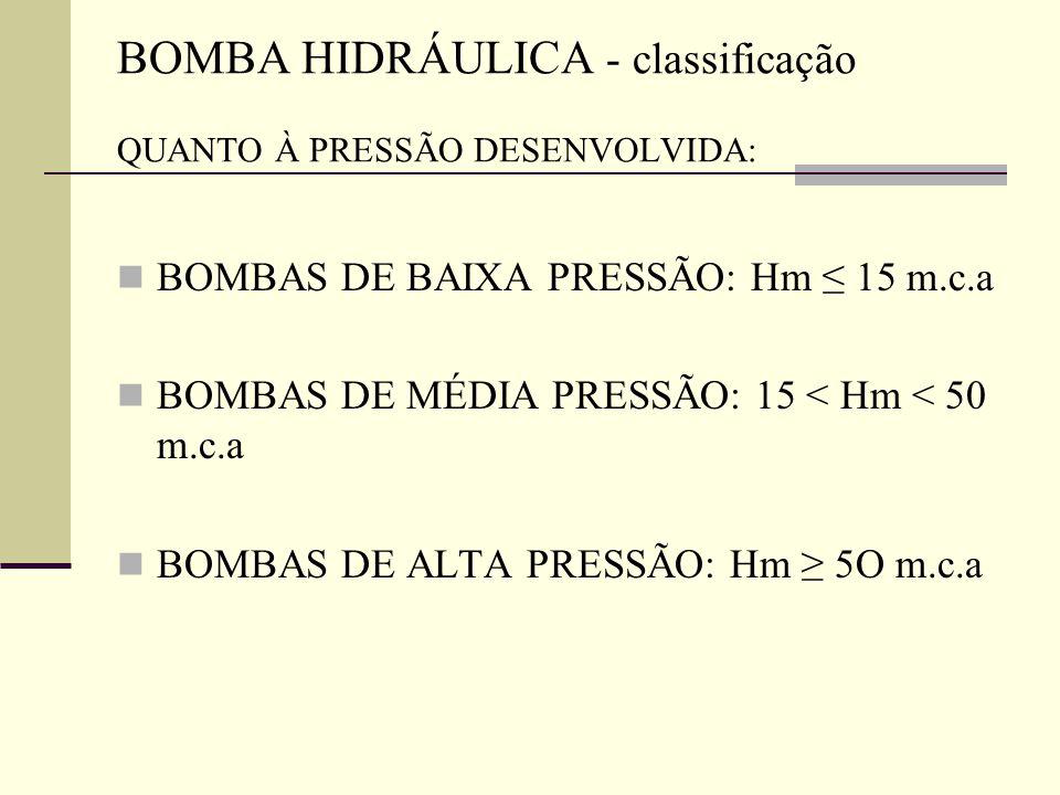 BOMBA HIDRÁULICA - classificação QUANTO À PRESSÃO DESENVOLVIDA: