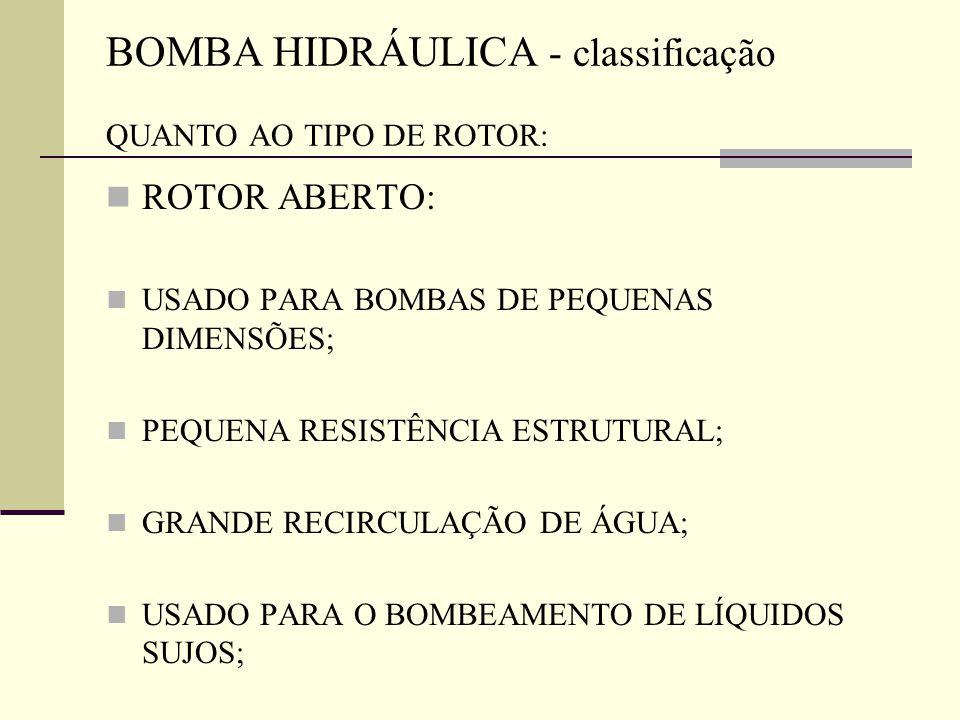BOMBA HIDRÁULICA - classificação QUANTO AO TIPO DE ROTOR: