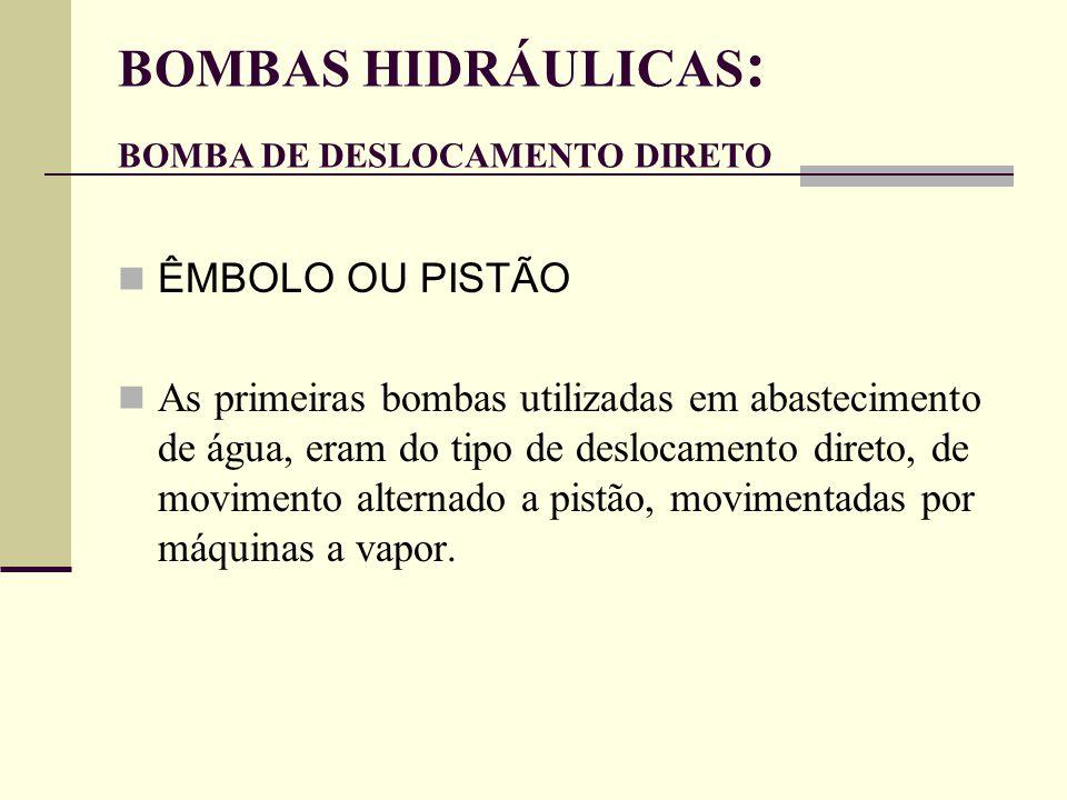 BOMBAS HIDRÁULICAS: BOMBA DE DESLOCAMENTO DIRETO