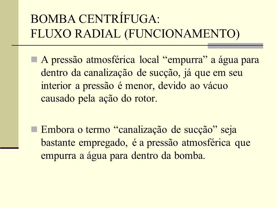 BOMBA CENTRÍFUGA: FLUXO RADIAL (FUNCIONAMENTO)