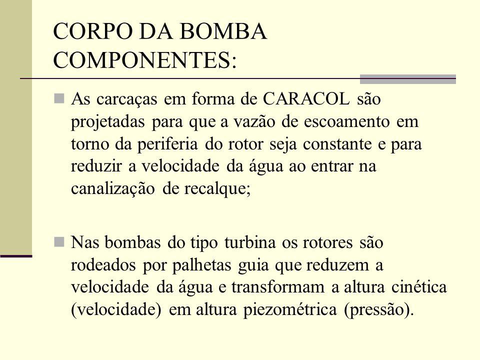 CORPO DA BOMBA COMPONENTES: