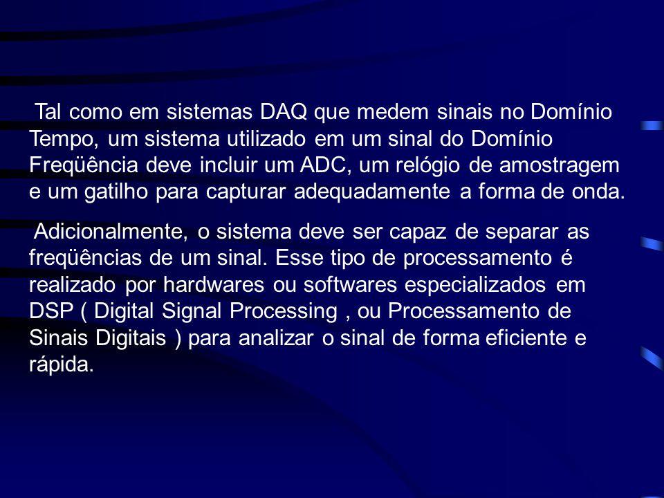 Tal como em sistemas DAQ que medem sinais no Domínio Tempo, um sistema utilizado em um sinal do Domínio Freqüência deve incluir um ADC, um relógio de amostragem e um gatilho para capturar adequadamente a forma de onda.