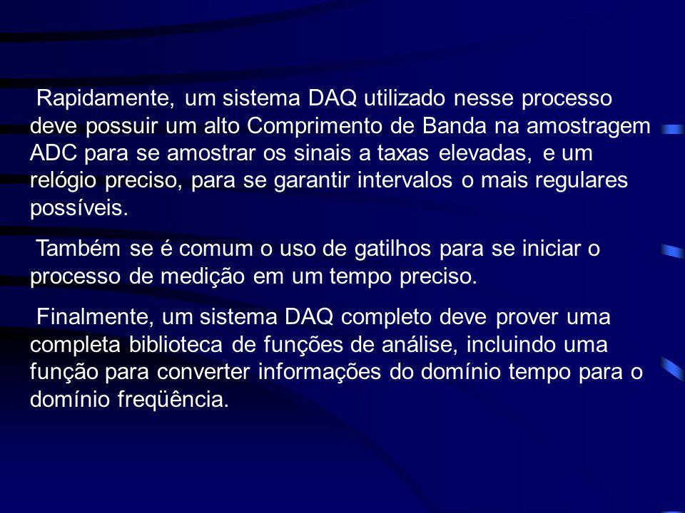 Rapidamente, um sistema DAQ utilizado nesse processo deve possuir um alto Comprimento de Banda na amostragem ADC para se amostrar os sinais a taxas elevadas, e um relógio preciso, para se garantir intervalos o mais regulares possíveis.