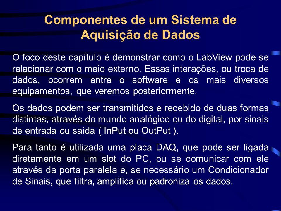 Componentes de um Sistema de Aquisição de Dados