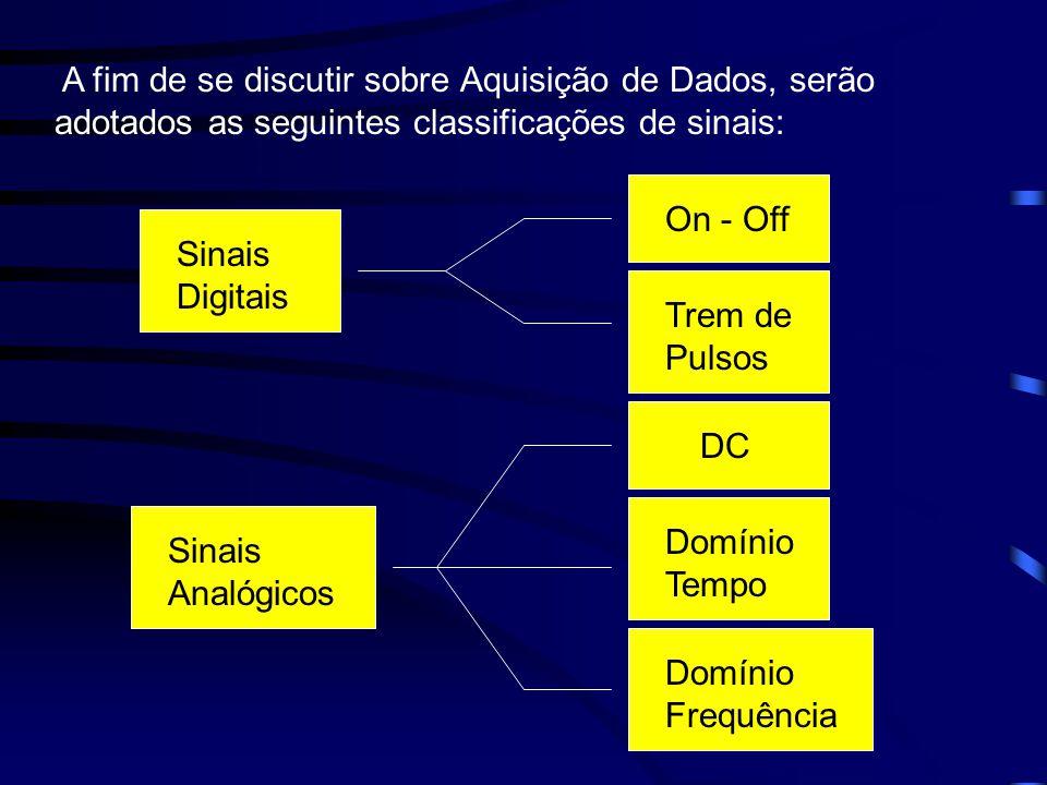 A fim de se discutir sobre Aquisição de Dados, serão adotados as seguintes classificações de sinais: