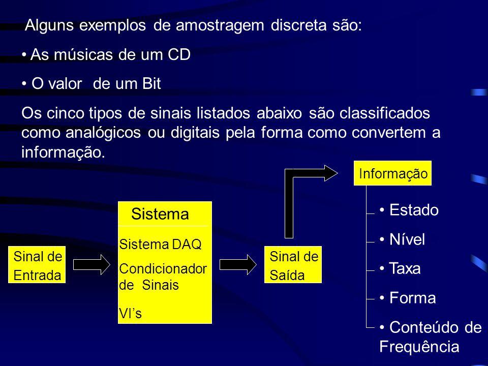 Alguns exemplos de amostragem discreta são: As músicas de um CD