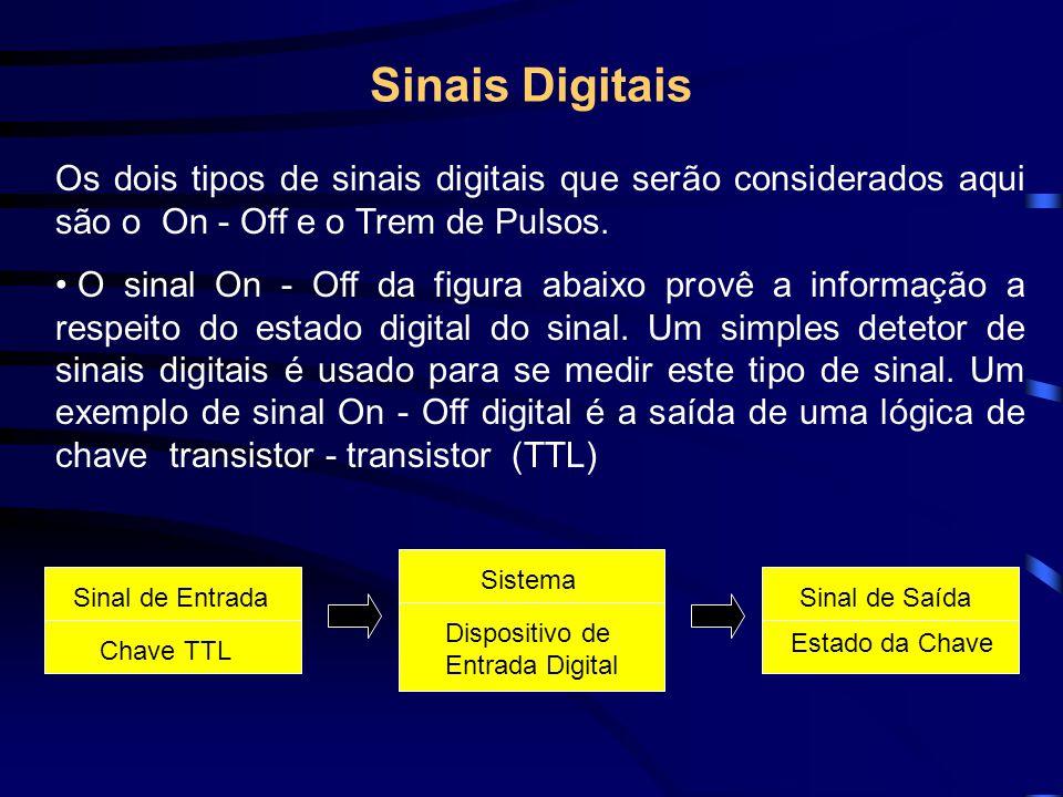Sinais Digitais Os dois tipos de sinais digitais que serão considerados aqui são o On - Off e o Trem de Pulsos.