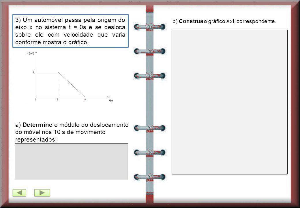3) Um automóvel passa pela origem do eixo x no sistema t = 0s e se desloca sobre ele com velocidade que varia conforme mostra o gráfico.