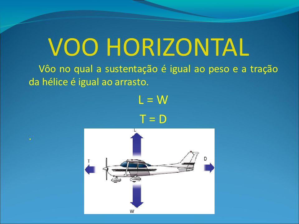 VOO HORIZONTAL Vôo no qual a sustentação é igual ao peso e a tração da hélice é igual ao arrasto. L = W.