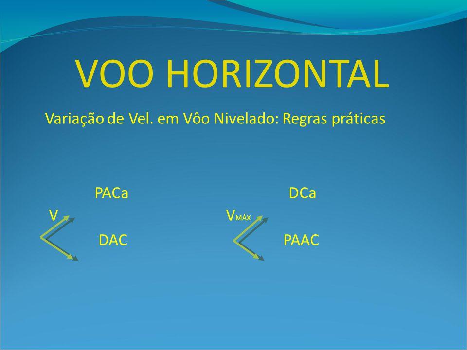 VOO HORIZONTAL Variação de Vel. em Vôo Nivelado: Regras práticas