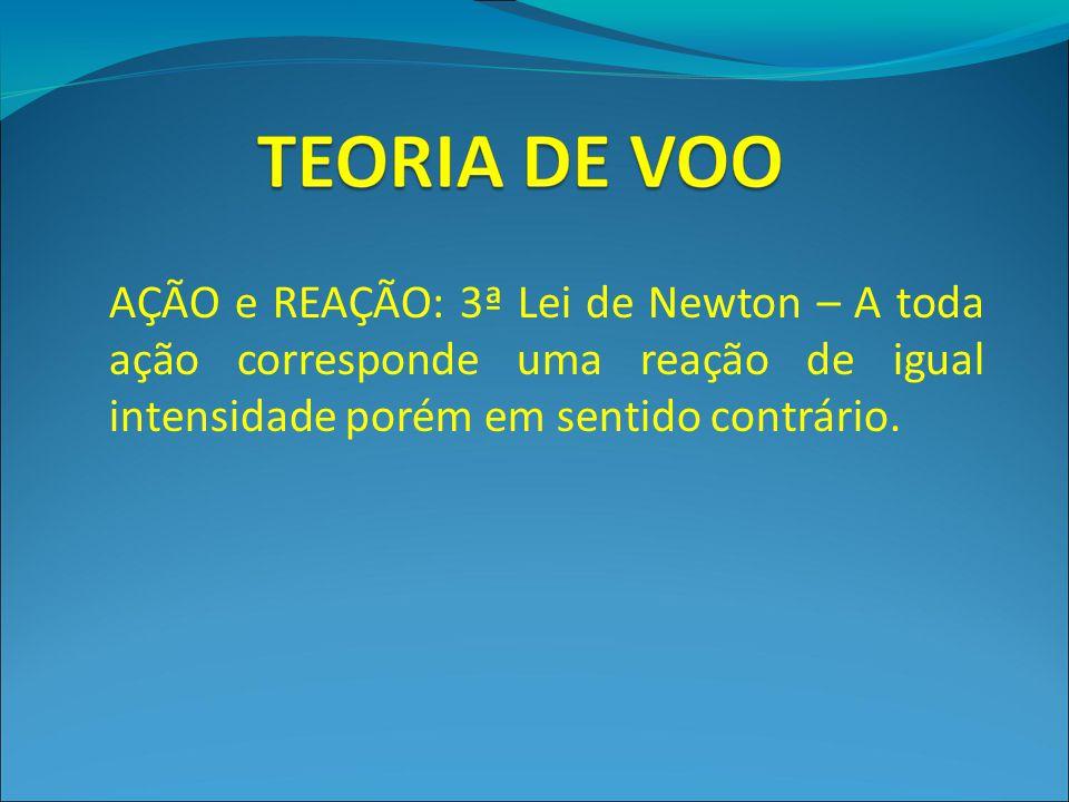 AÇÃO e REAÇÃO: 3ª Lei de Newton – A toda ação corresponde uma reação de igual intensidade porém em sentido contrário.