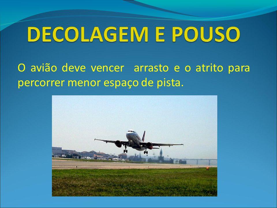 O avião deve vencer arrasto e o atrito para percorrer menor espaço de pista.