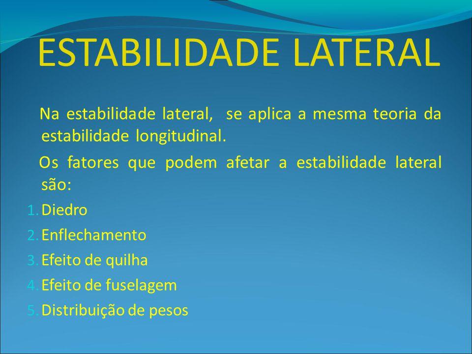 ESTABILIDADE LATERAL Na estabilidade lateral, se aplica a mesma teoria da estabilidade longitudinal.