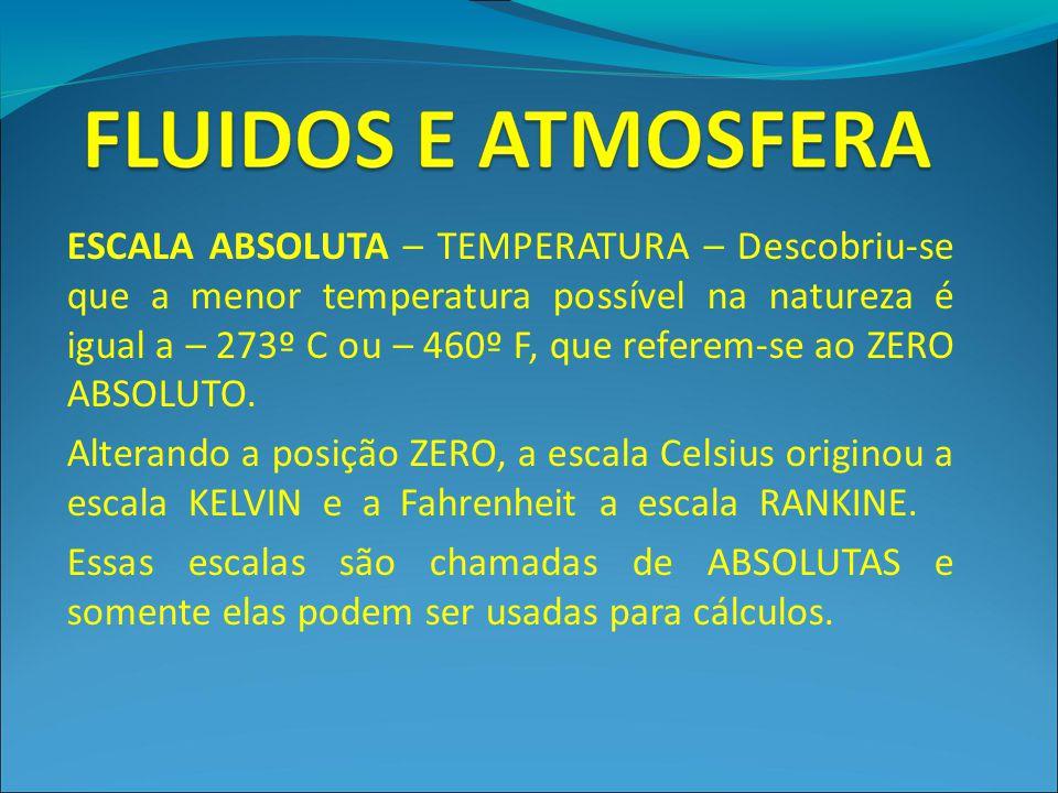 ESCALA ABSOLUTA – TEMPERATURA – Descobriu-se que a menor temperatura possível na natureza é igual a – 273º C ou – 460º F, que referem-se ao ZERO ABSOLUTO.