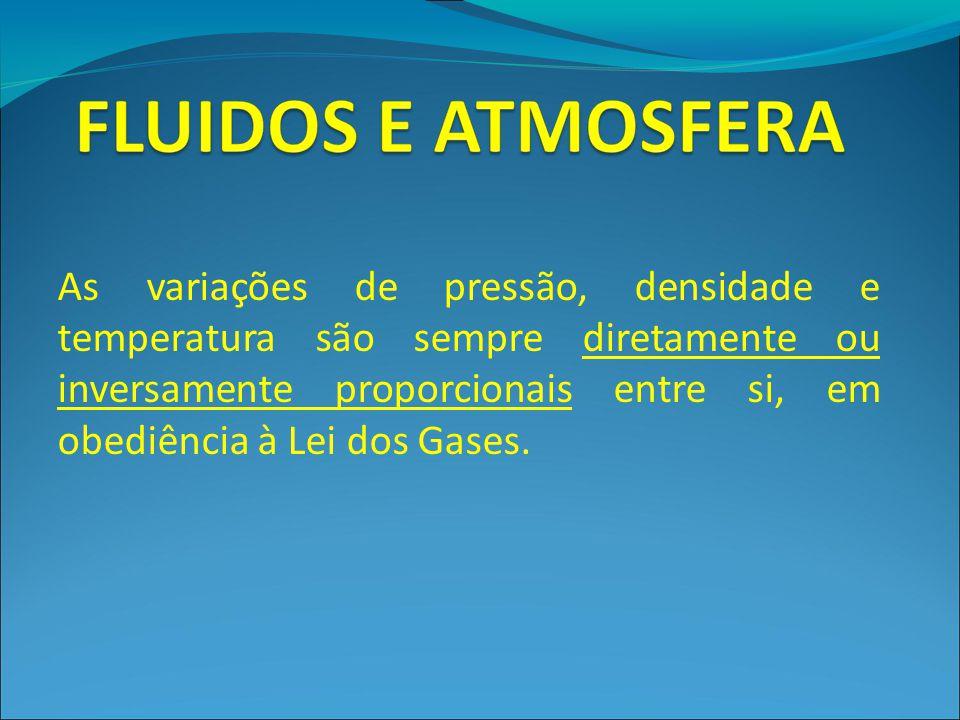 As variações de pressão, densidade e temperatura são sempre diretamente ou inversamente proporcionais entre si, em obediência à Lei dos Gases.