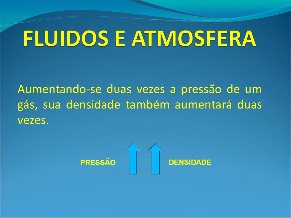Aumentando-se duas vezes a pressão de um gás, sua densidade também aumentará duas vezes.