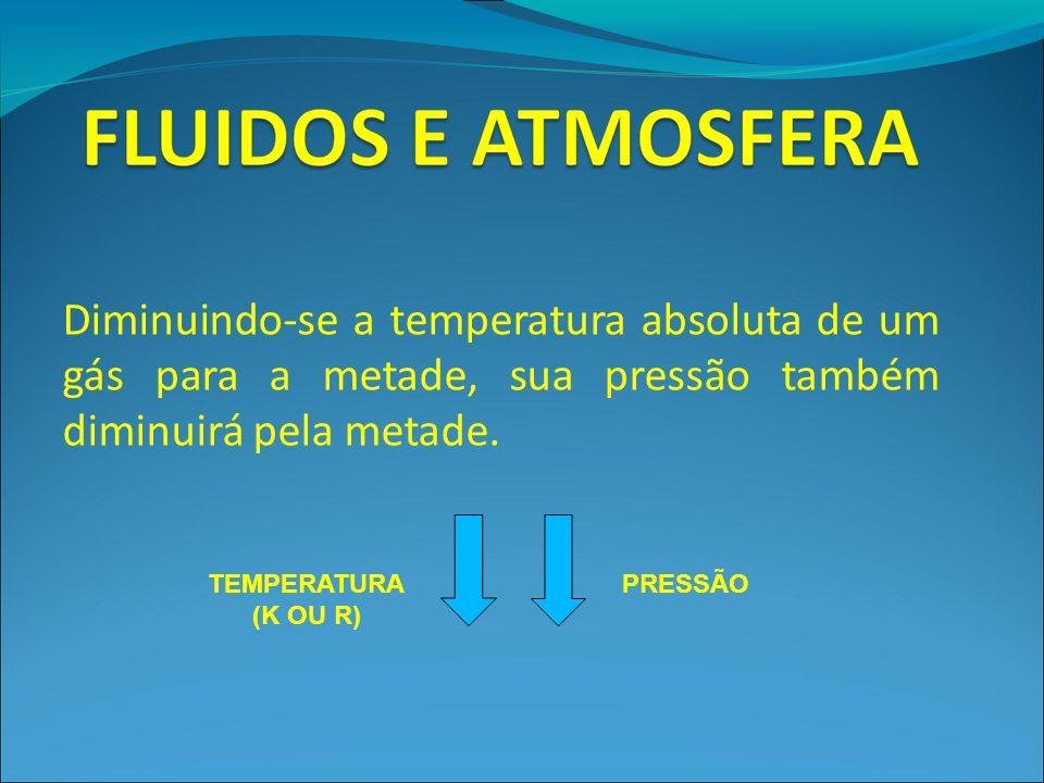 Diminuindo-se a temperatura absoluta de um gás para a metade, sua pressão também diminuirá pela metade.