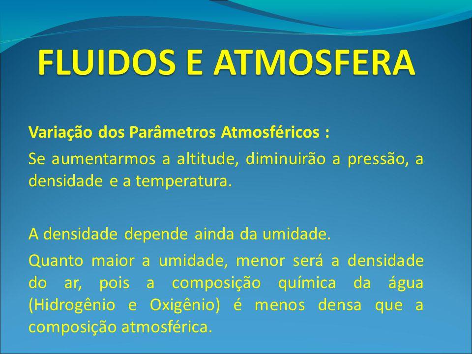 Variação dos Parâmetros Atmosféricos :