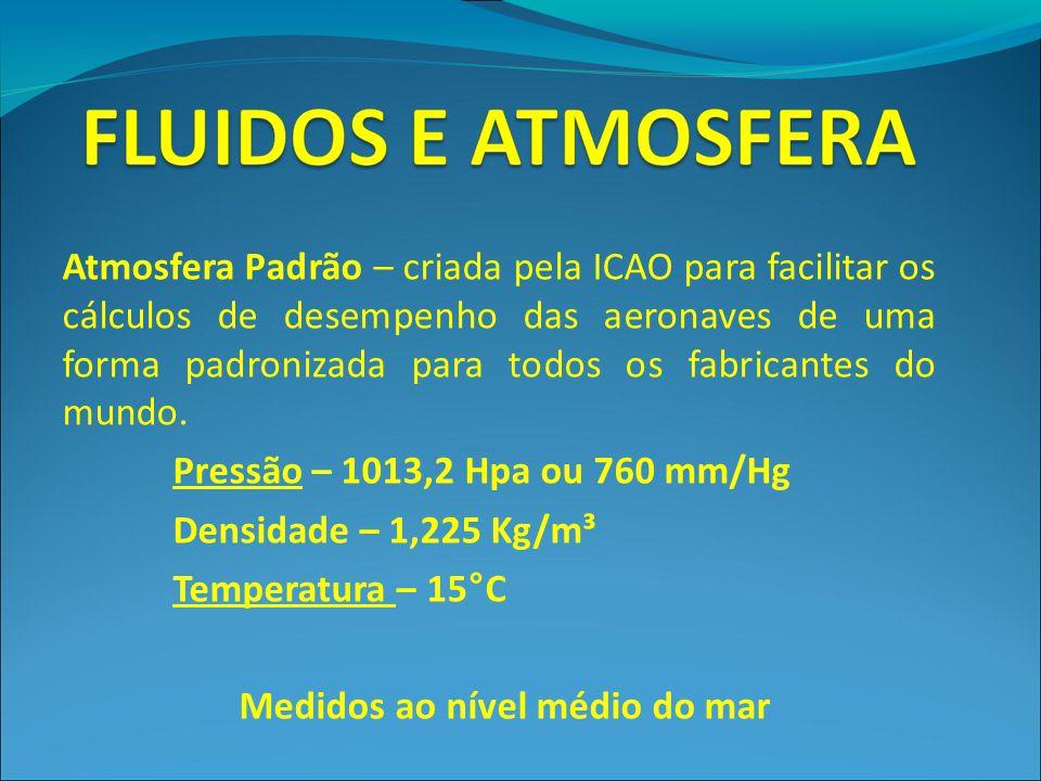 Atmosfera Padrão – criada pela ICAO para facilitar os cálculos de desempenho das aeronaves de uma forma padronizada para todos os fabricantes do mundo.