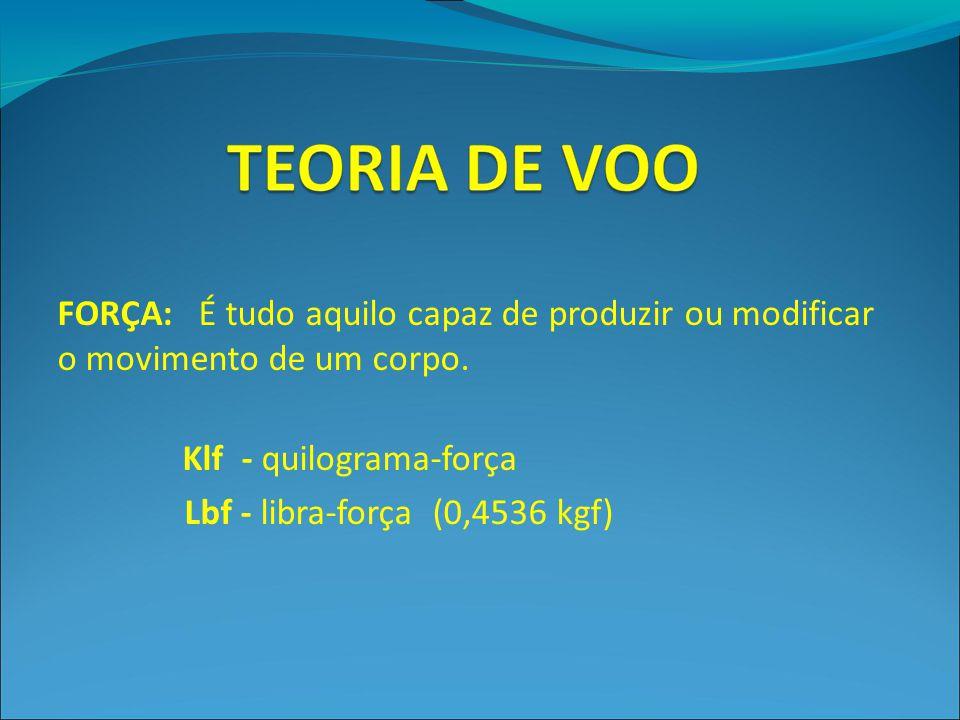 Lbf - libra-força (0,4536 kgf)