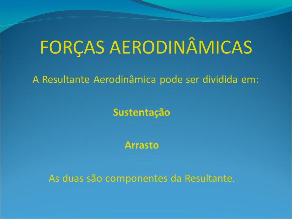 FORÇAS AERODINÂMICAS A Resultante Aerodinâmica pode ser dividida em: