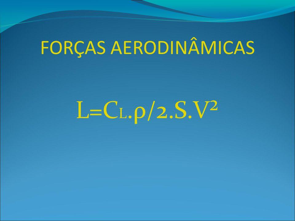 FORÇAS AERODINÂMICAS L=CL.ρ/2.S.V²