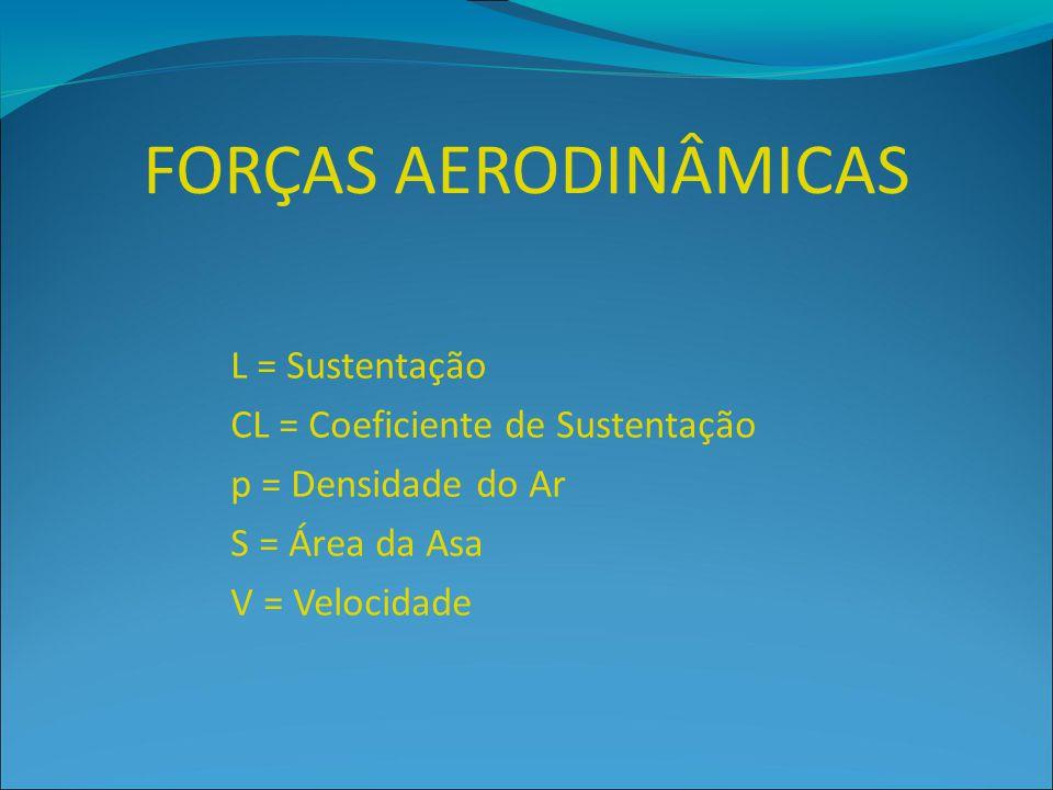 FORÇAS AERODINÂMICAS L = Sustentação CL = Coeficiente de Sustentação