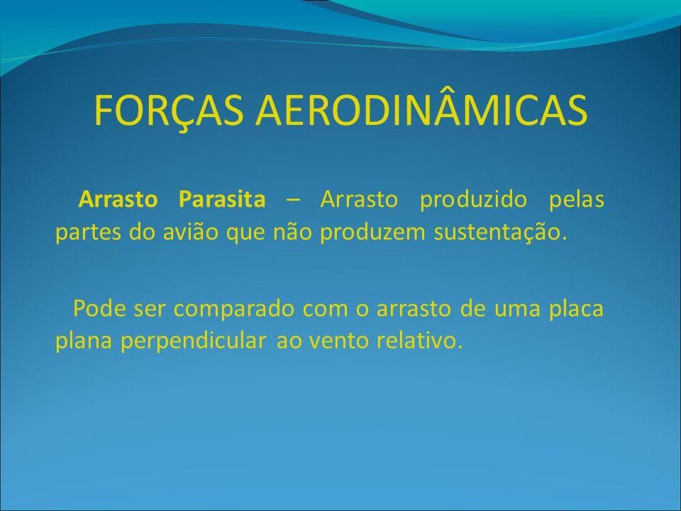 FORÇAS AERODINÂMICAS Arrasto Parasita – Arrasto produzido pelas partes do avião que não produzem sustentação.
