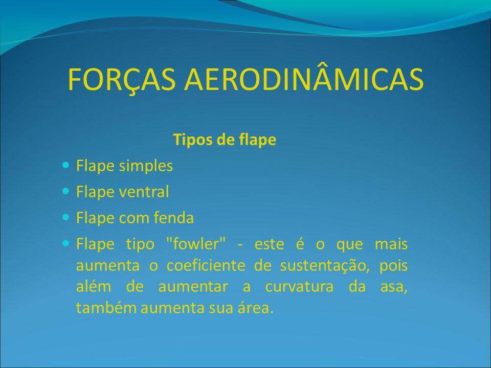 FORÇAS AERODINÂMICAS Tipos de flape Flape simples Flape ventral
