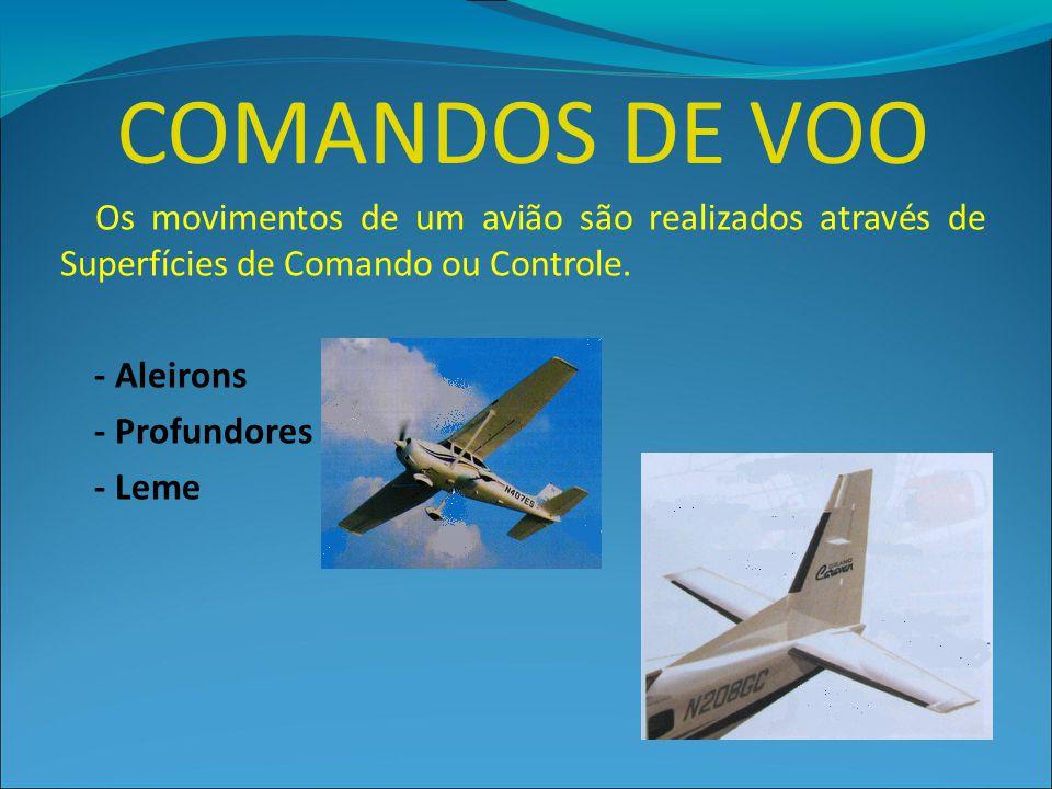 COMANDOS DE VOO Os movimentos de um avião são realizados através de Superfícies de Comando ou Controle.