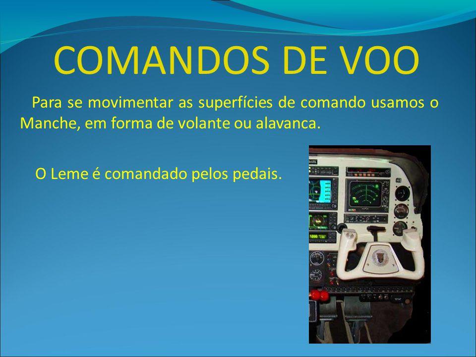 COMANDOS DE VOO Para se movimentar as superfícies de comando usamos o Manche, em forma de volante ou alavanca.