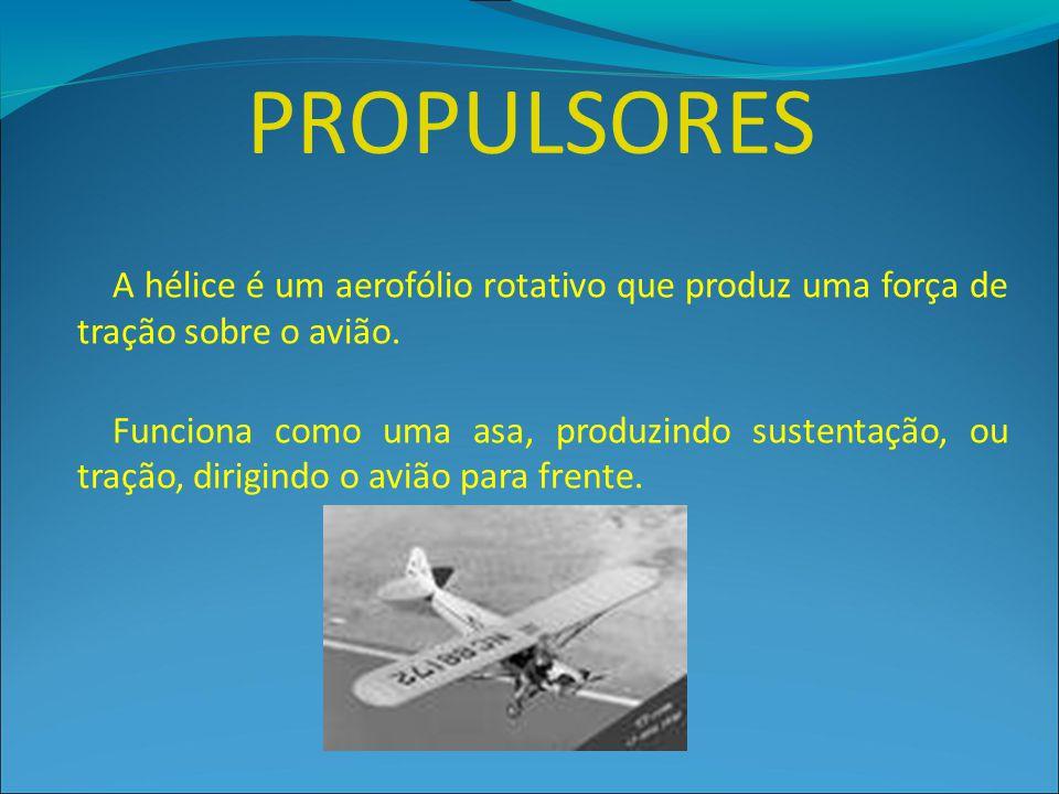 PROPULSORES A hélice é um aerofólio rotativo que produz uma força de tração sobre o avião.