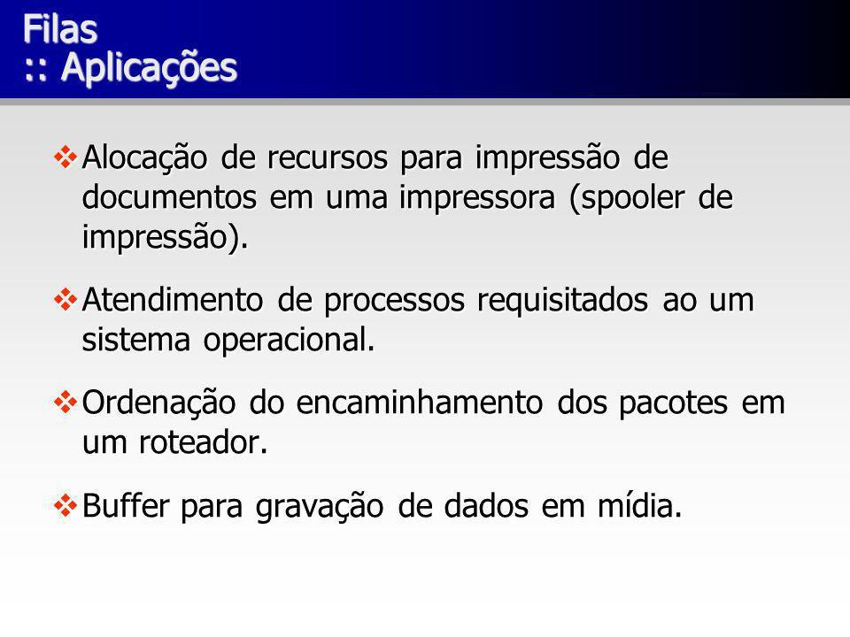 Filas :: Aplicações Alocação de recursos para impressão de documentos em uma impressora (spooler de impressão).
