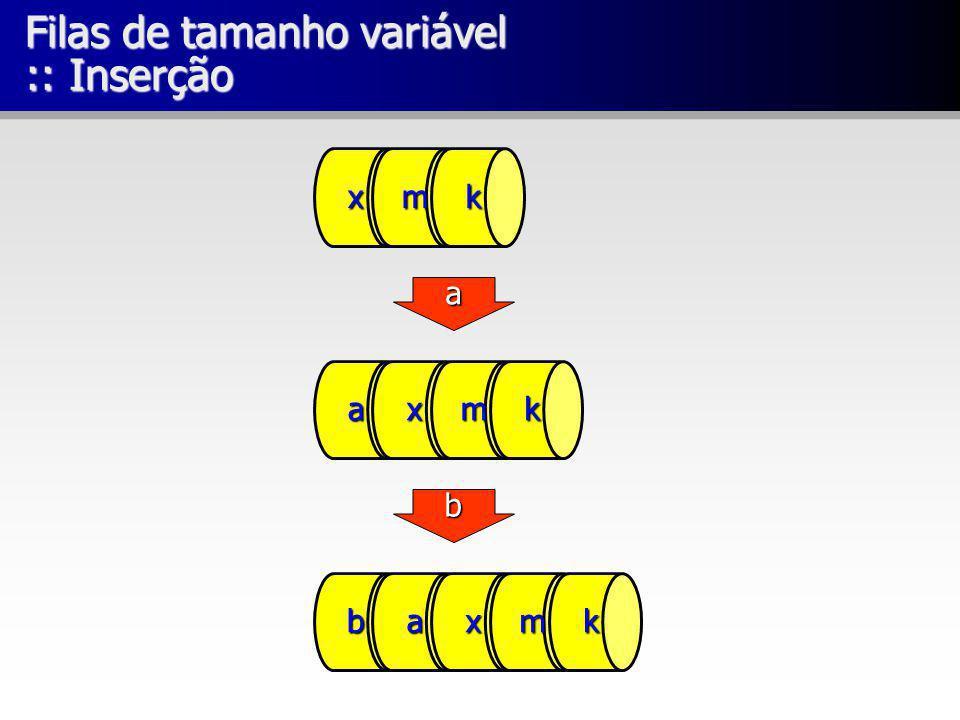 Filas de tamanho variável :: Inserção
