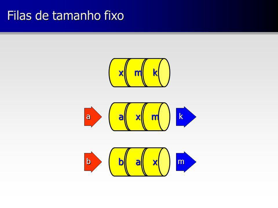 Filas de tamanho fixo x m k a x m a k b a x b m