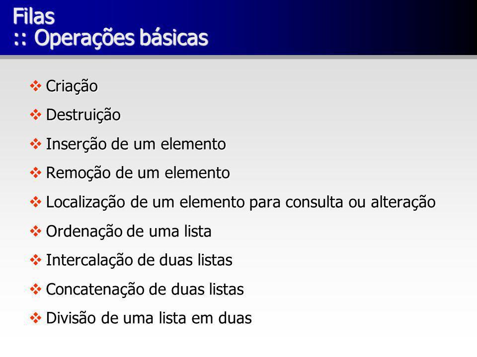 Filas :: Operações básicas