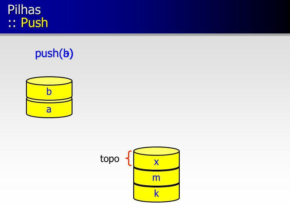 Pilhas :: Push push(a) push(b) b a x topo m k
