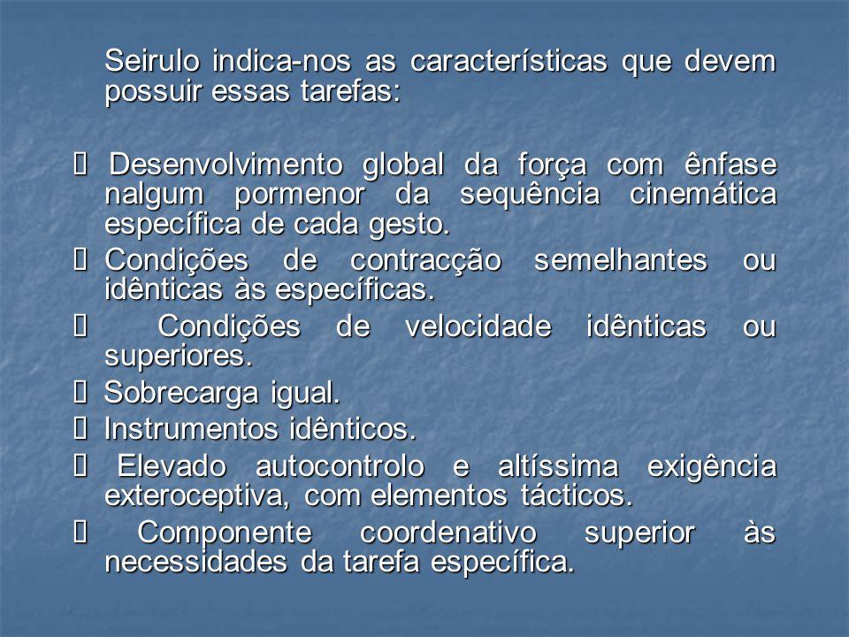 Seirulo indica-nos as características que devem possuir essas tarefas: