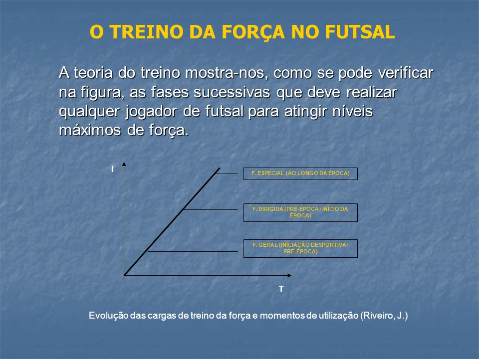 O TREINO DA FORÇA NO FUTSAL
