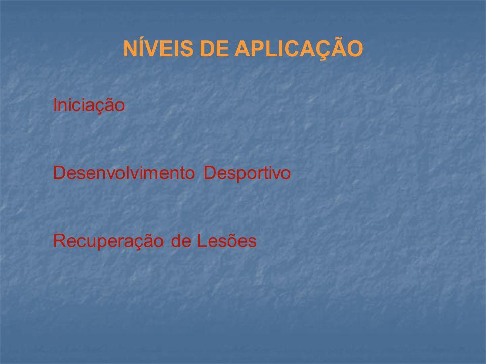 NÍVEIS DE APLICAÇÃO Iniciação Desenvolvimento Desportivo