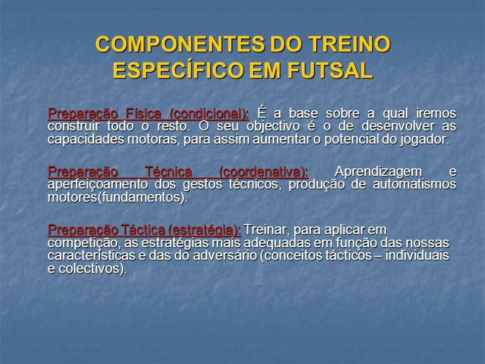 COMPONENTES DO TREINO ESPECÍFICO EM FUTSAL