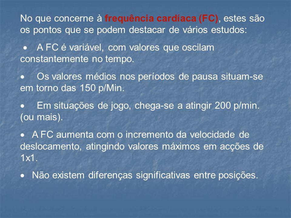 No que concerne à frequência cardíaca (FC), estes são os pontos que se podem destacar de vários estudos: