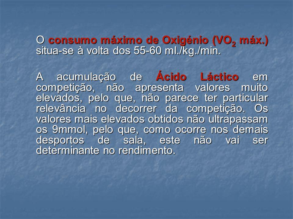 O consumo máximo de Oxigénio (VO2 máx. ) situa-se à volta dos 55-60 ml