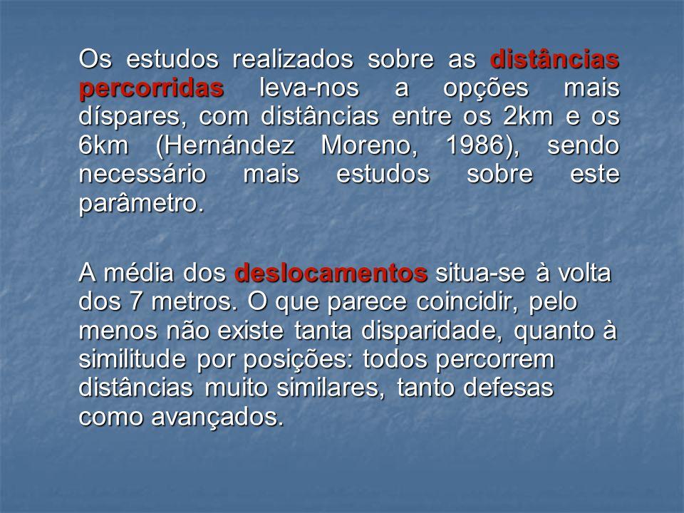Os estudos realizados sobre as distâncias percorridas leva-nos a opções mais díspares, com distâncias entre os 2km e os 6km (Hernández Moreno, 1986), sendo necessário mais estudos sobre este parâmetro.