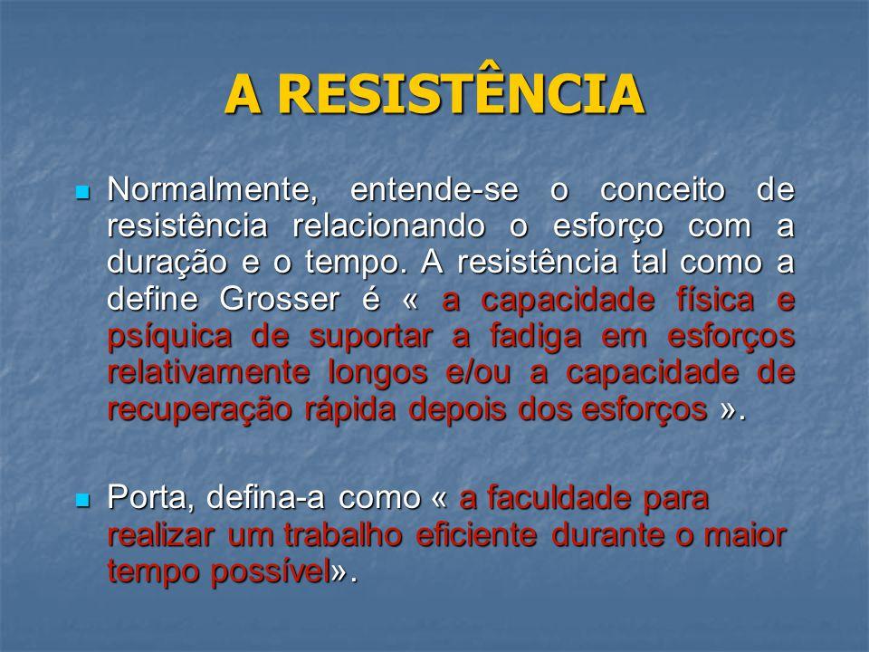 A RESISTÊNCIA