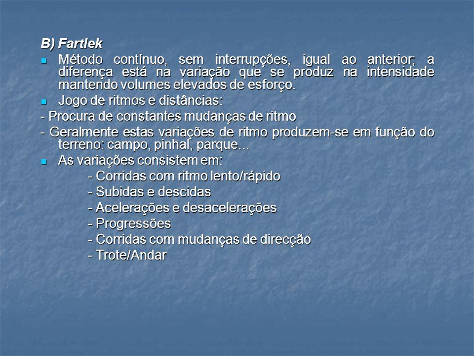 B) Fartlek