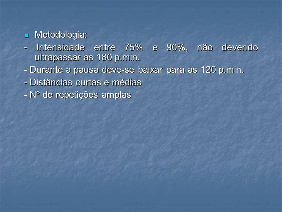 Metodologia: - Intensidade entre 75% e 90%, não devendo ultrapassar as 180 p.min. - Durante a pausa deve-se baixar para as 120 p.min.