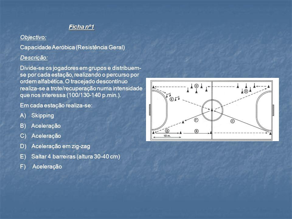 Ficha nº1 Objectivo: Capacidade Aeróbica (Resistência Geral) Descrição:
