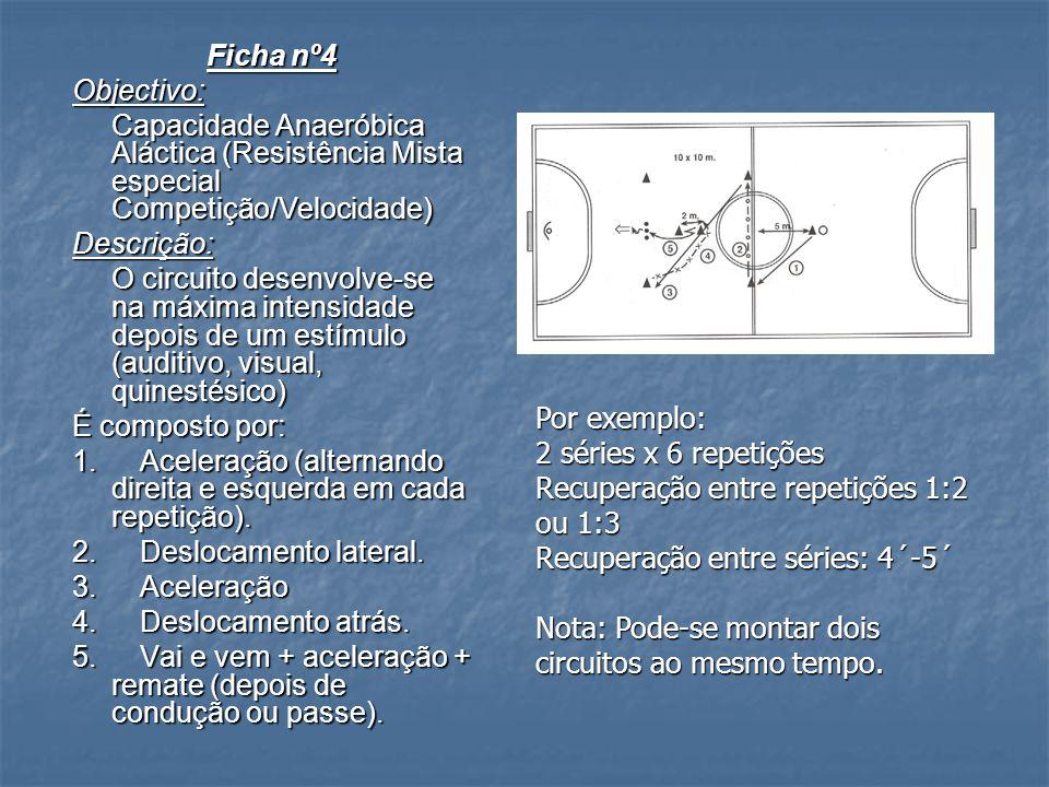 Ficha nº4 Objectivo: Capacidade Anaeróbica Aláctica (Resistência Mista especial Competição/Velocidade)